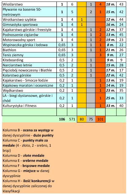 Polska13b