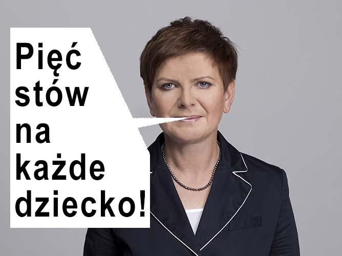 Szydło Beata
